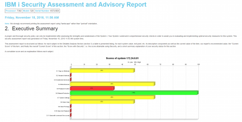 iSecurity Assessment - Executive Summary of your IBM i Security